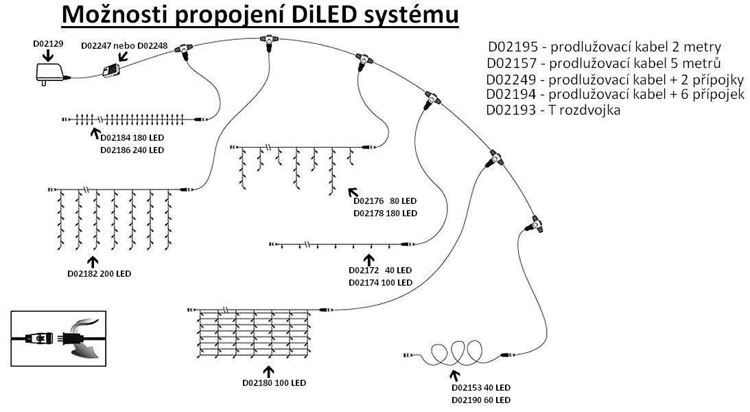 diLED prodlužovací kabel s šesti přípojkami