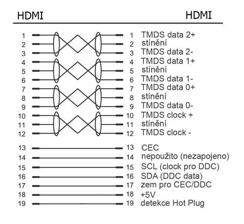Kabel propojovací High Speed HDMI (M) - HDMI (M), 5m, zlacené konektory