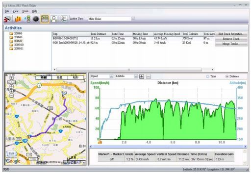 GPS Canmore GP-101 Sport tracker (datalogger), 1,8