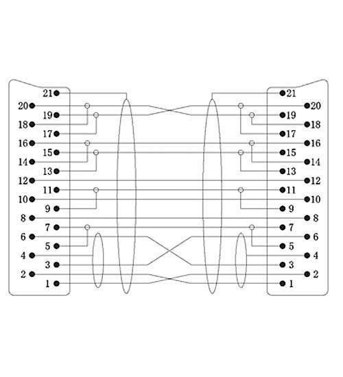 Kabel propojovací scart(M) - scart(M), 3m, zlacené konektory, stíněný