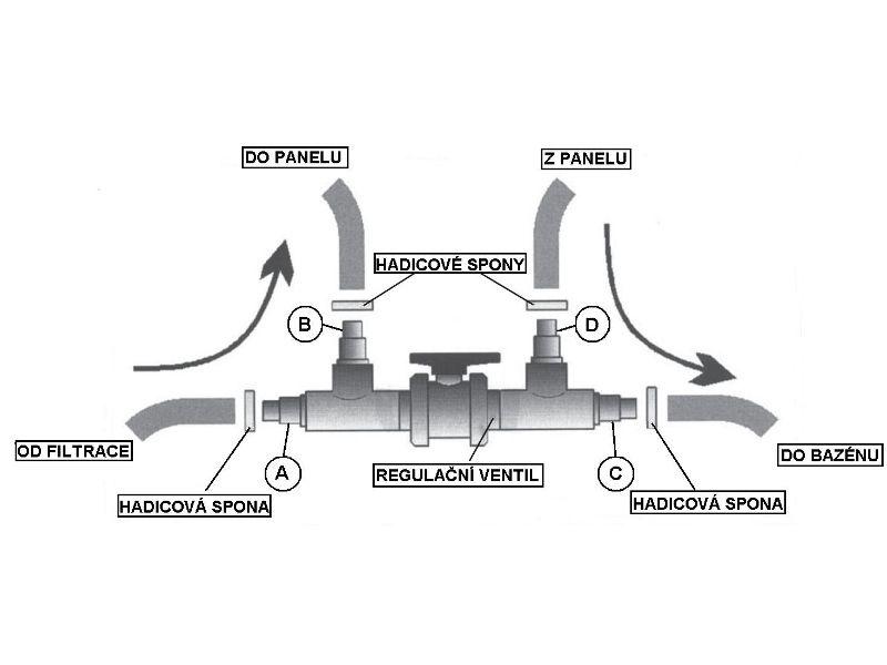 Regulační ventil pro solární ohřevy