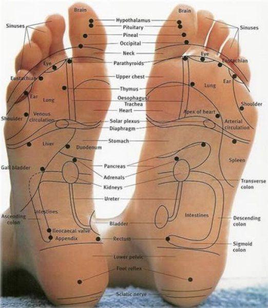 Podložka na masáž nohou