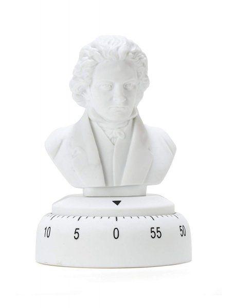 Minutka - Beethoven