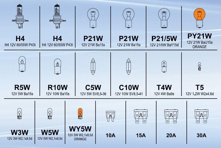 Servisní box 12 V žárovek – 2 x H4 + pojistky